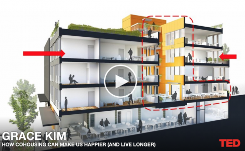 Cohousing Makes You Happier