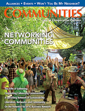 Networking Communities Communities #180