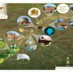 The Goloka Project
