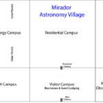 Mirador Astronomy Village
